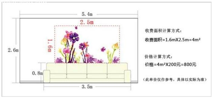 墙绘报价表中得知墙体彩绘多少钱一平方.jpg